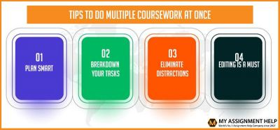 Help With Your Coursework Assignments https://myassignmenthelp.com/coursework/